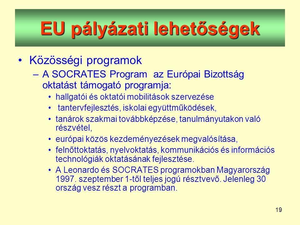 19 EU pályázati lehetőségek •Közösségi programok –A SOCRATES Program az Európai Bizottság oktatást támogató programja: •hallgatói és oktatói mobilitások szervezése • tantervfejlesztés, iskolai együttműködések, •tanárok szakmai továbbképzése, tanulmányutakon való részvétel, •európai közös kezdeményezések megvalósítása, •felnőttoktatás, nyelvoktatás, kommunikációs és információs technológiák oktatásának fejlesztése.