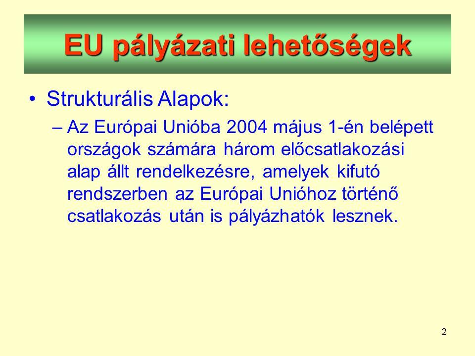 2 EU pályázati lehetőségek •Strukturális Alapok: –Az Európai Unióba 2004 május 1-én belépett országok számára három előcsatlakozási alap állt rendelkezésre, amelyek kifutó rendszerben az Európai Unióhoz történő csatlakozás után is pályázhatók lesznek.