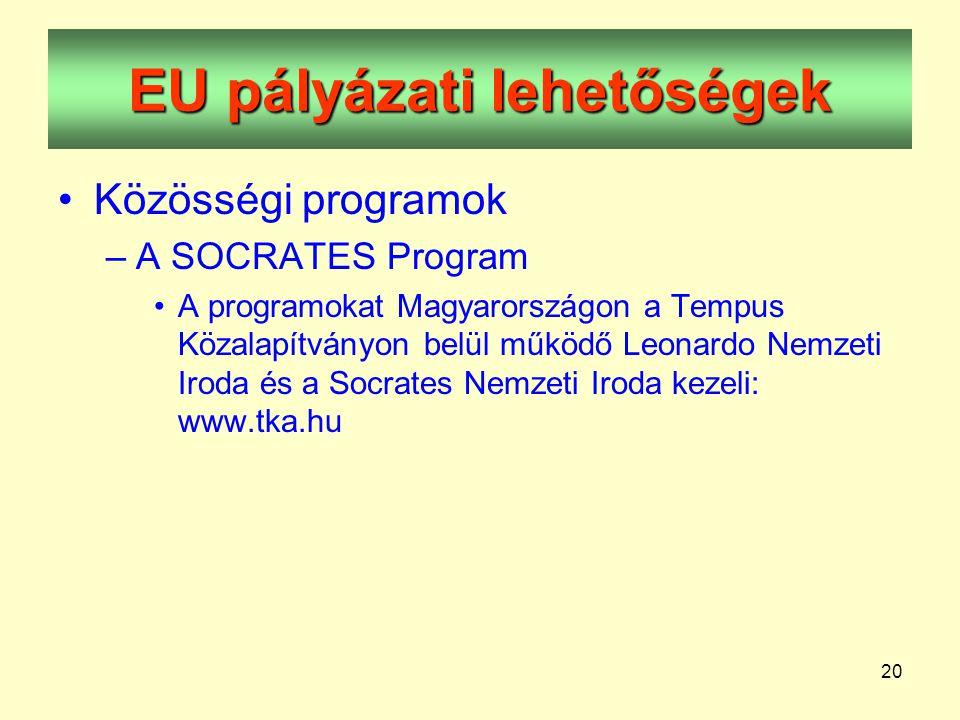 20 EU pályázati lehetőségek •Közösségi programok –A SOCRATES Program •A programokat Magyarországon a Tempus Közalapítványon belül működő Leonardo Nemzeti Iroda és a Socrates Nemzeti Iroda kezeli: www.tka.hu