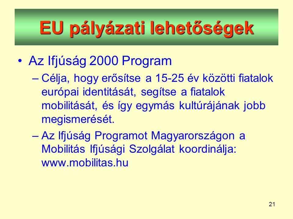 21 EU pályázati lehetőségek •Az Ifjúság 2000 Program –Célja, hogy erősítse a 15-25 év közötti fiatalok európai identitását, segítse a fiatalok mobilitását, és így egymás kultúrájának jobb megismerését.
