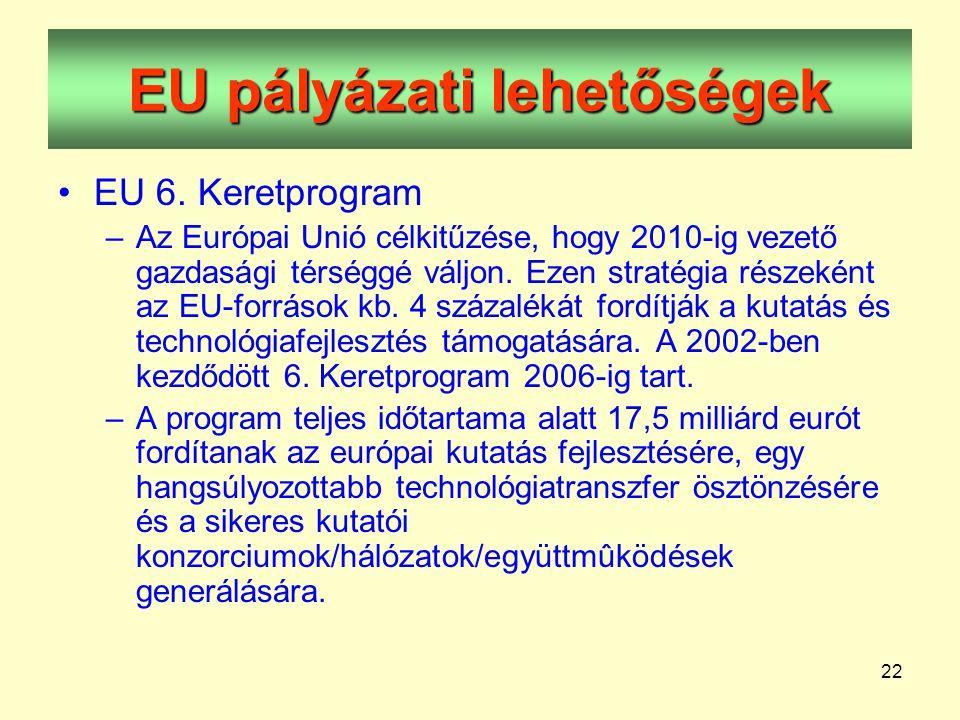 22 EU pályázati lehetőségek •EU 6.