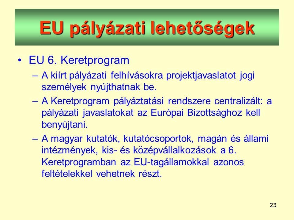 23 EU pályázati lehetőségek •EU 6.