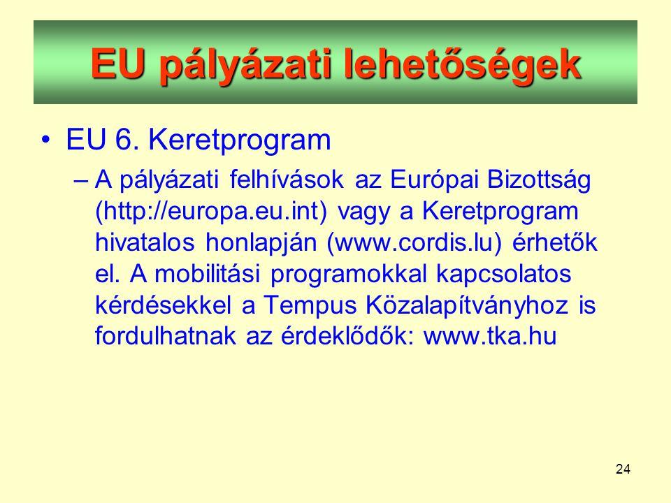 24 EU pályázati lehetőségek •EU 6.