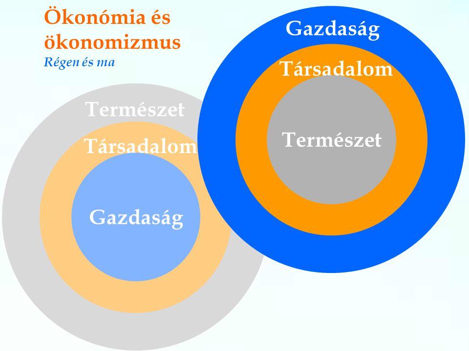 II. Az ökonómia