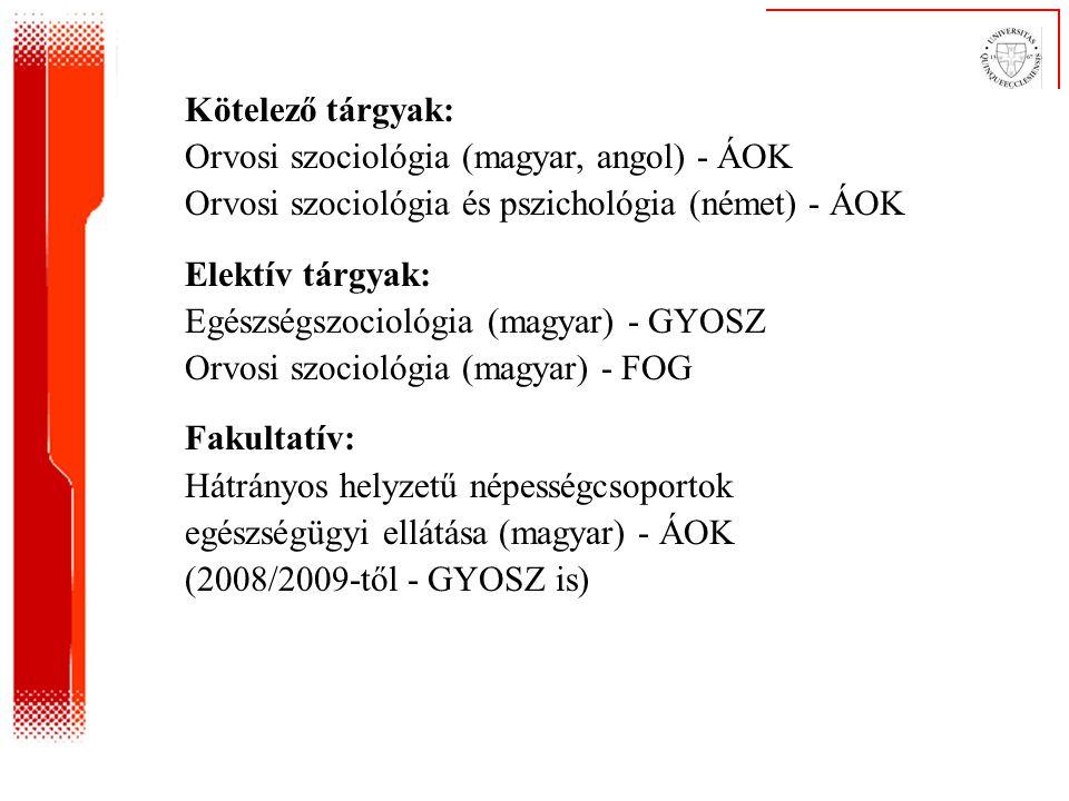 Kötelező tárgyak: Orvosi szociológia (magyar, angol) - ÁOK Orvosi szociológia és pszichológia (német) - ÁOK Elektív tárgyak: Egészségszociológia (magyar) - GYOSZ Orvosi szociológia (magyar) - FOG Fakultatív: Hátrányos helyzetű népességcsoportok egészségügyi ellátása (magyar) - ÁOK (2008/2009-től - GYOSZ is)