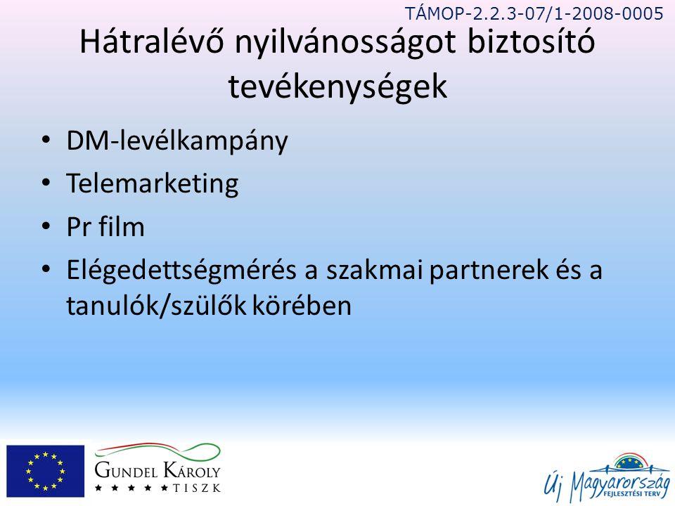 Hátralévő nyilvánosságot biztosító tevékenységek • DM-levélkampány • Telemarketing • Pr film • Elégedettségmérés a szakmai partnerek és a tanulók/szülők körében TÁMOP-2.2.3-07/1-2008-0005