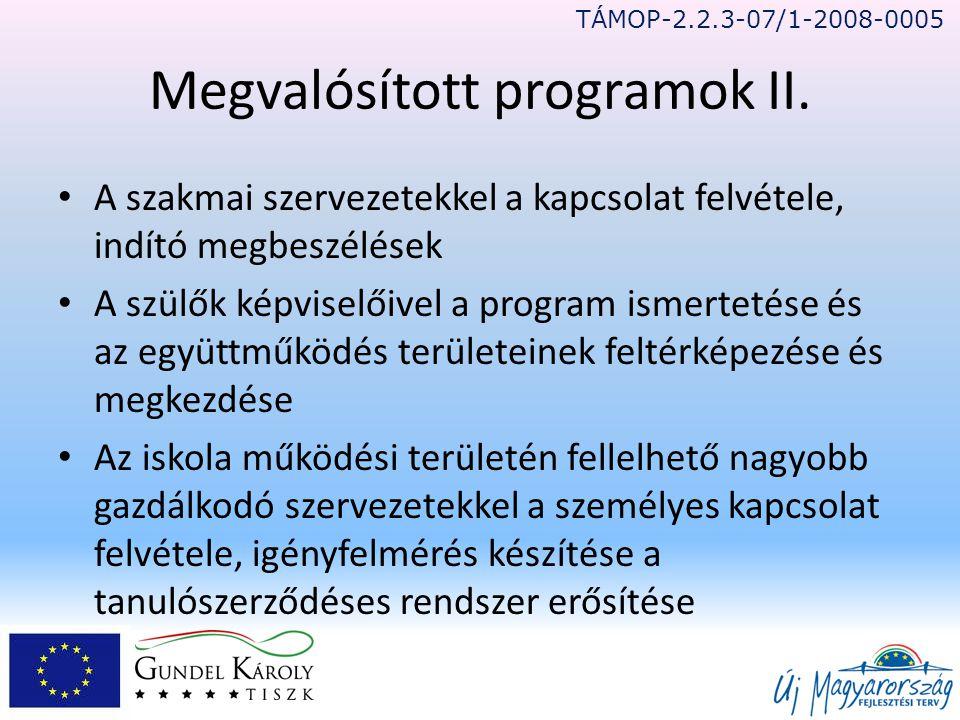 Megvalósított programok II.