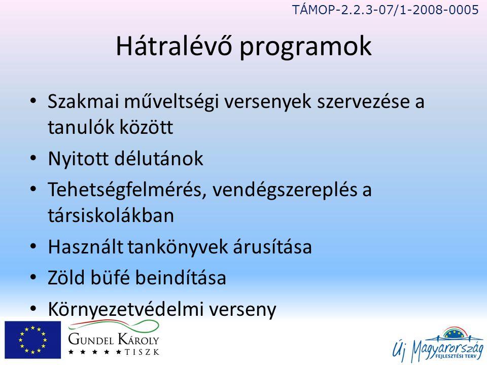 Hátralévő programok • Szakmai műveltségi versenyek szervezése a tanulók között • Nyitott délutánok • Tehetségfelmérés, vendégszereplés a társiskolákban • Használt tankönyvek árusítása • Zöld büfé beindítása • Környezetvédelmi verseny TÁMOP-2.2.3-07/1-2008-0005
