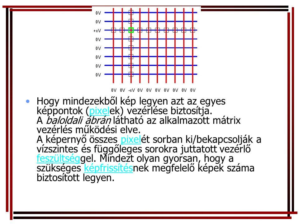 •Hogy mindezekből kép legyen azt az egyes képpontok (pixelek) vezérlése biztosítja. A baloldali ábrán látható az alkalmazott mátrix vezérlés működési