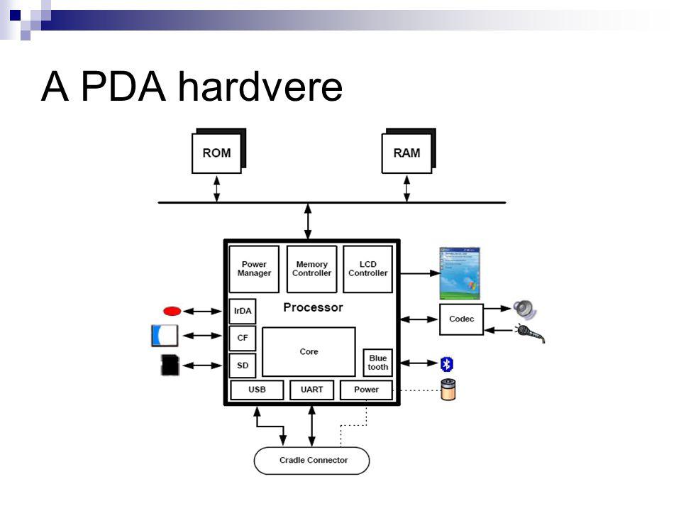 A PDA hardvere