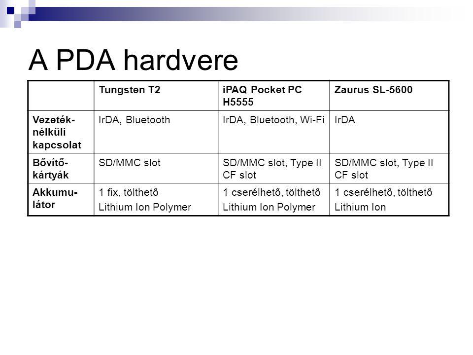 A PDA hardvere Tungsten T2iPAQ Pocket PC H5555 Zaurus SL-5600 Vezeték- nélküli kapcsolat IrDA, BluetoothIrDA, Bluetooth, Wi-FiIrDA Bővítő- kártyák SD/MMC slotSD/MMC slot, Type II CF slot Akkumu- látor 1 fix, tölthető Lithium Ion Polymer 1 cserélhető, tölthető Lithium Ion Polymer 1 cserélhető, tölthető Lithium Ion