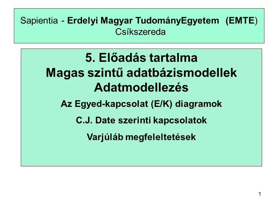 1 Sapientia - Erdelyi Magyar TudományEgyetem (EMTE) Csíkszereda 5.