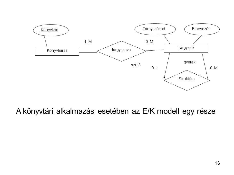 16 Könyvleírás Könyvkód Tárgyszó tárgyszava TárgyszókódElnevezés 1..M0..M Struktúra szülő gyerek 0..10..M A könyvtári alkalmazás esetében az E/K modell egy része