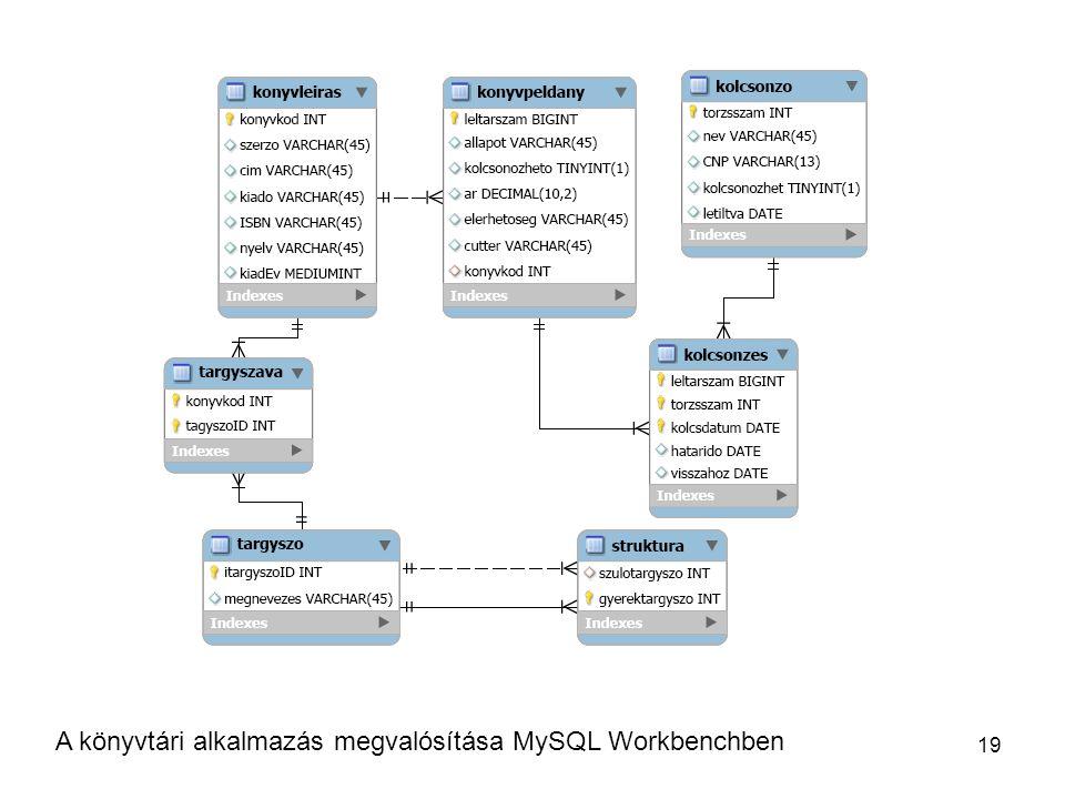 19 A könyvtári alkalmazás megvalósítása MySQL Workbenchben