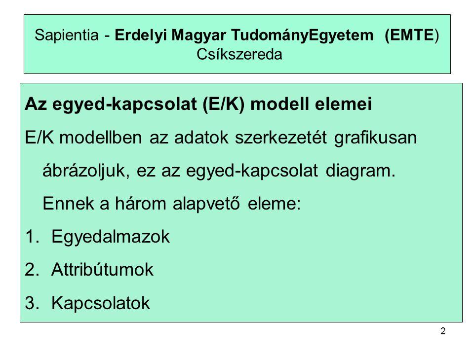 2 Sapientia - Erdelyi Magyar TudományEgyetem (EMTE) Csíkszereda Az egyed-kapcsolat (E/K) modell elemei E/K modellben az adatok szerkezetét grafikusan ábrázoljuk, ez az egyed-kapcsolat diagram.