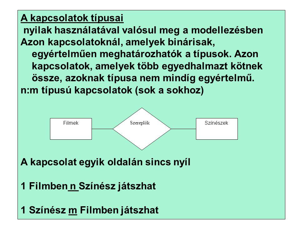 7 A kapcsolatok típusai nyilak használatával valósul meg a modellezésben Azon kapcsolatoknál, amelyek binárisak, egyértelműen meghatározhatók a típusok.