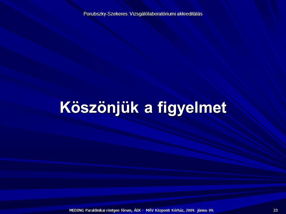 23 MEDING Paraklinikai röntgen fórum, ÁEK - MÁV Központi Kórház, 2009. június 09. Porubszky-Szekeres: Vizsgálólaboratóriumi akkreditálás Köszönjük a f