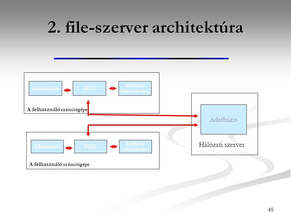 2. file-szerver architektúra 45 AlkalmazásBDE Adatbázis helyi másolata A felhasználó számítógépe AlkalmazásBDE Adatbázis helyi másolata A felhasználó