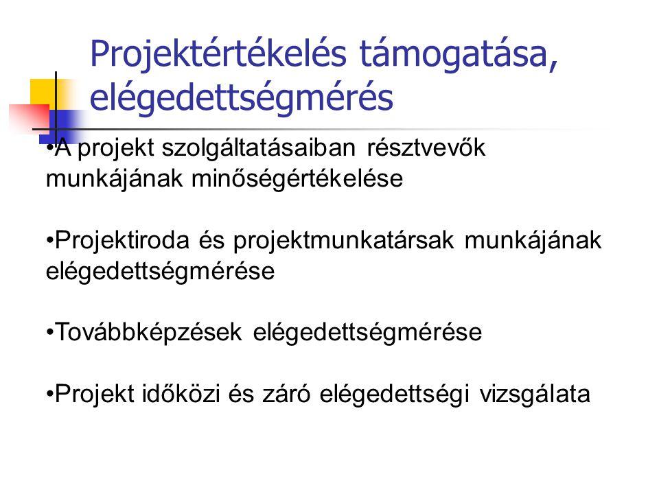 Projektértékelés támogatása, elégedettségmérés •A projekt szolgáltatásaiban résztvevők munkájának minőségértékelése •Projektiroda és projektmunkatársak munkájának elégedettségmérése •Továbbképzések elégedettségmérése •Projekt időközi és záró elégedettségi vizsgálata