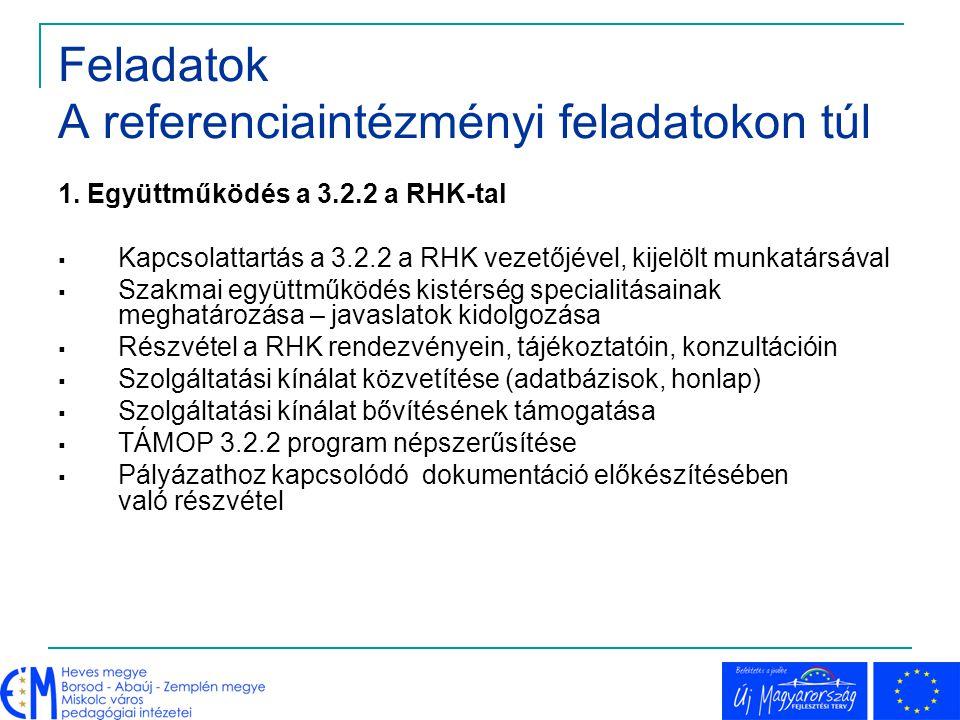 Feladatok A referenciaintézményi feladatokon túl 1. Együttműködés a 3.2.2 a RHK-tal  Kapcsolattartás a 3.2.2 a RHK vezetőjével, kijelölt munkatársáva