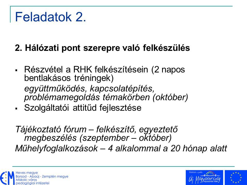 Feladatok 2. 2. Hálózati pont szerepre való felkészülés  Részvétel a RHK felkészítésein (2 napos bentlakásos tréningek) együttműködés, kapcsolatépíté