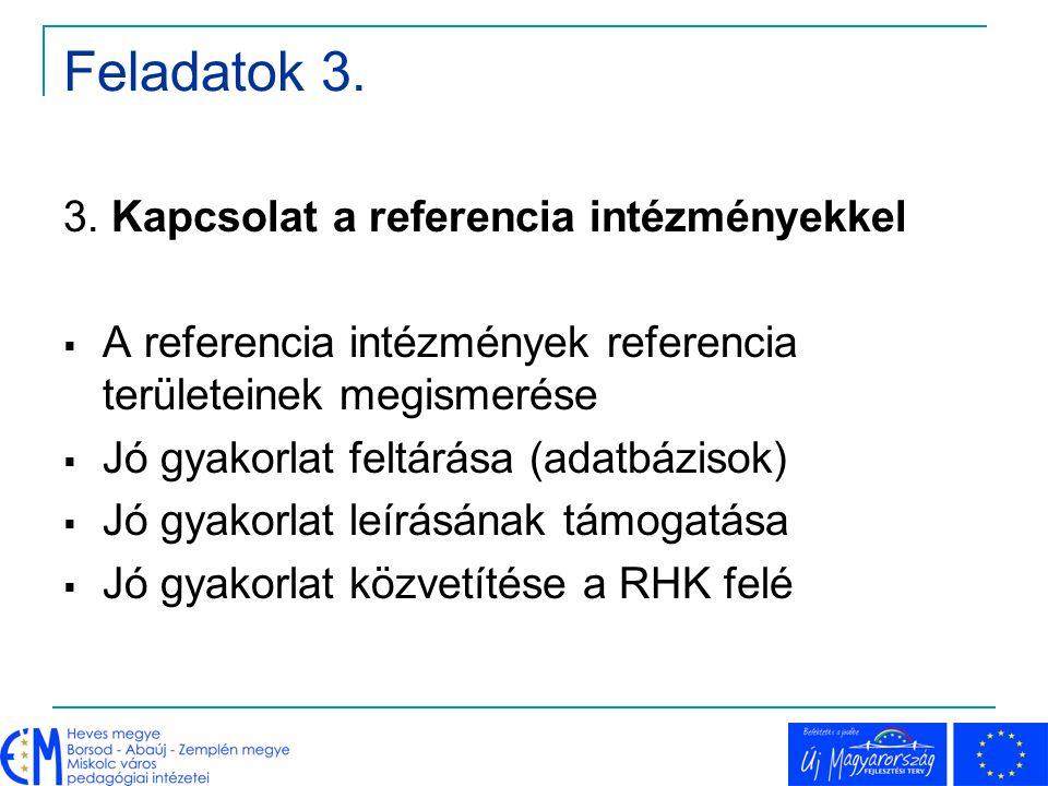 Feladatok 3. 3. Kapcsolat a referencia intézményekkel  A referencia intézmények referencia területeinek megismerése  Jó gyakorlat feltárása (adatbáz