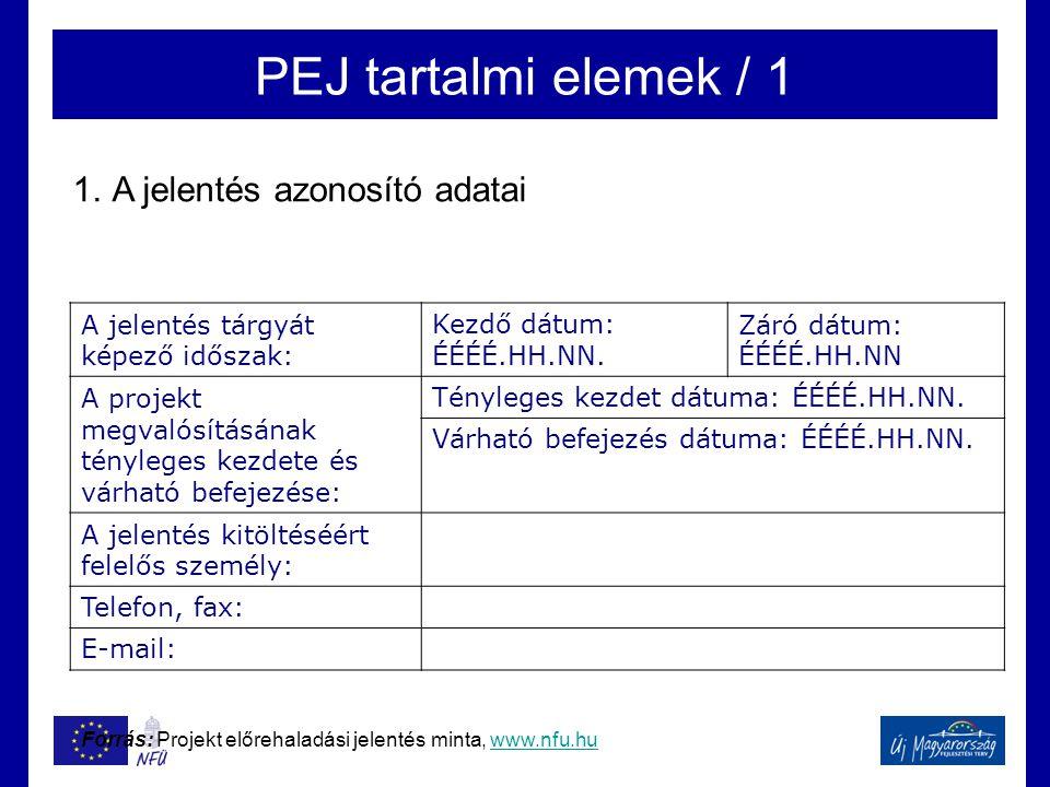 PEJ tartalmi elemek / 1 A jelentés tárgyát képező időszak: Kezdő dátum: ÉÉÉÉ.HH.NN. Záró dátum: ÉÉÉÉ.HH.NN A projekt megvalósításának tényleges kezdet
