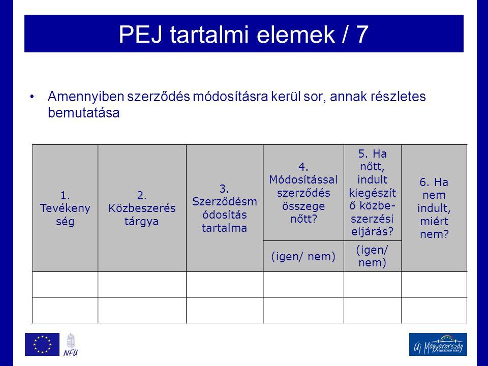 PEJ tartalmi elemek / 7 •Amennyiben szerződés módosításra kerül sor, annak részletes bemutatása 1. Tevékeny ség 2. Közbeszerés tárgya 3. Szerződésm ód