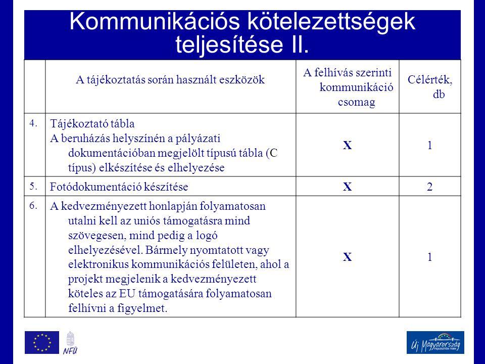 Kommunikációs kötelezettségek teljesítése II. A tájékoztatás során használt eszközök A felhívás szerinti kommunikáció csomag Célérték, db 4. Tájékozta