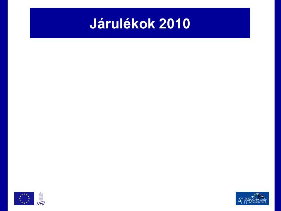 64 Járulékok 2010