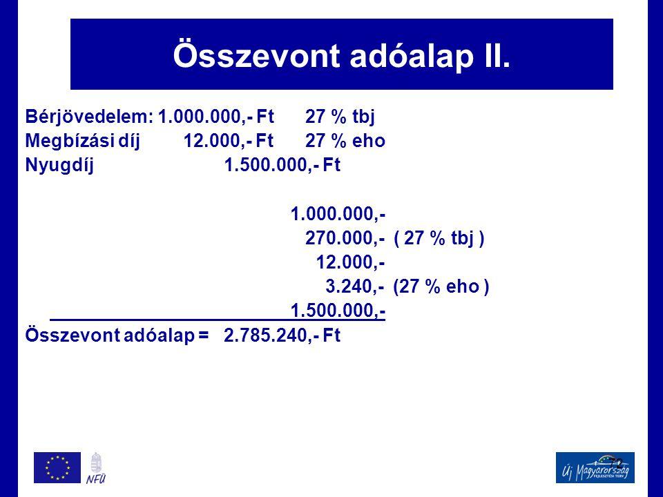 72 Összevont adóalap II. Bérjövedelem:1.000.000,- Ft 27 % tbj Megbízási díj 12.000,- Ft 27 % eho Nyugdíj1.500.000,- Ft 1.000.000,- 270.000,- ( 27 % tb