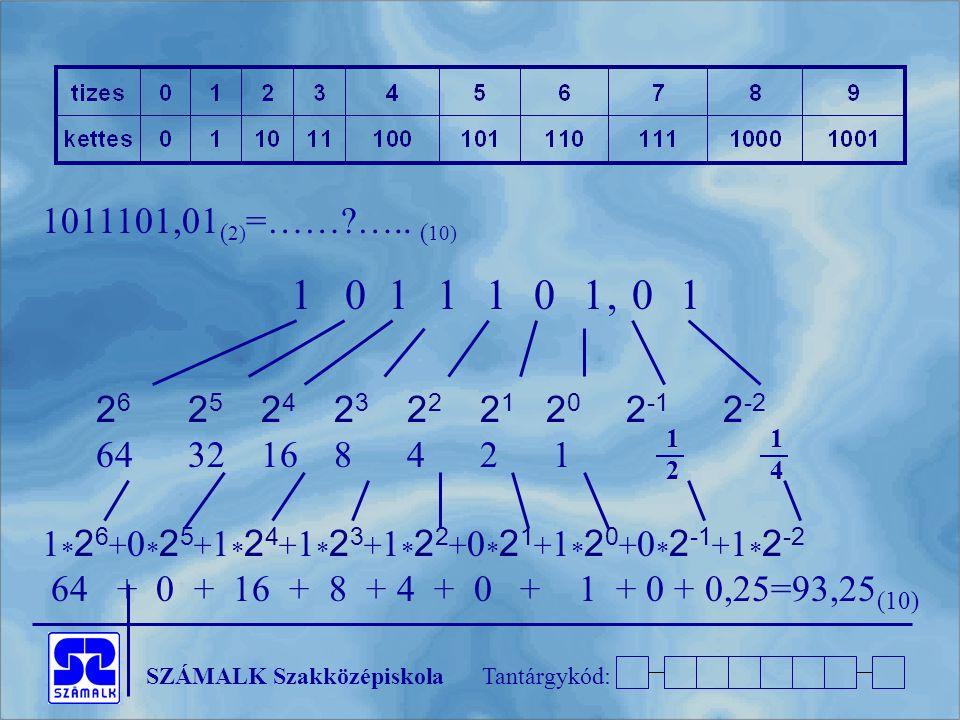 SZÁMALK SzakközépiskolaTantárgykód: 1011101,01 ( 2) =……?….. ( 10) 1011101,01 2 6 2 5 2 4 2 3 2 2 2 1 2 0 2 -1 2 -2 6432168421 1  2 6 + 0  2 5 + 1 
