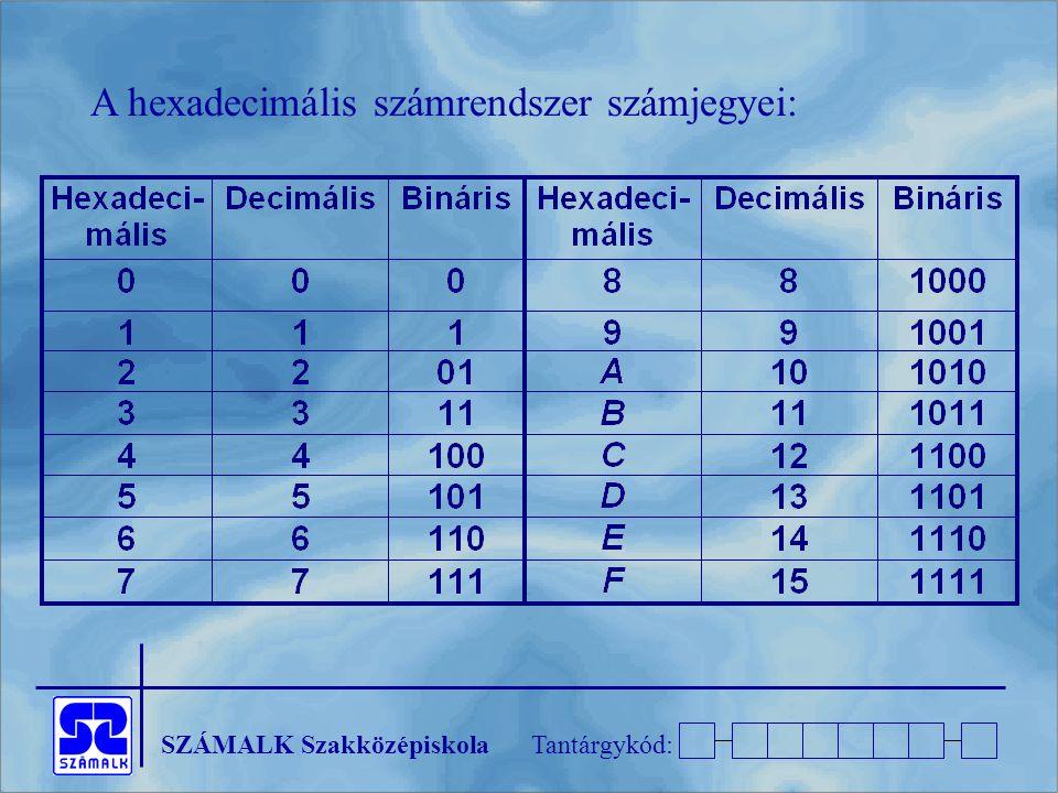 SZÁMALK SzakközépiskolaTantárgykód: A hexadecimális számrendszer számjegyei: