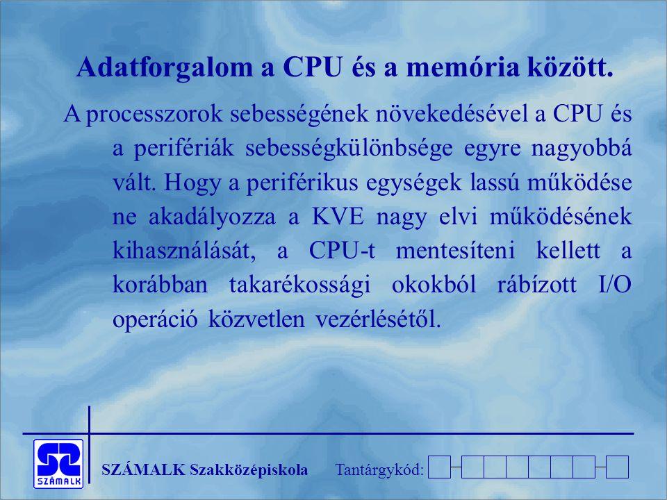 SZÁMALK SzakközépiskolaTantárgykód: Adatforgalom a CPU és a memória között. A processzorok sebességének növekedésével a CPU és a perifériák sebességkü