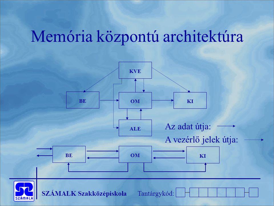 SZÁMALK SzakközépiskolaTantárgykód: KVE OM ALE BE KI Az adat útja: A vezérlő jelek útja: Memória központú architektúra BEOM KI