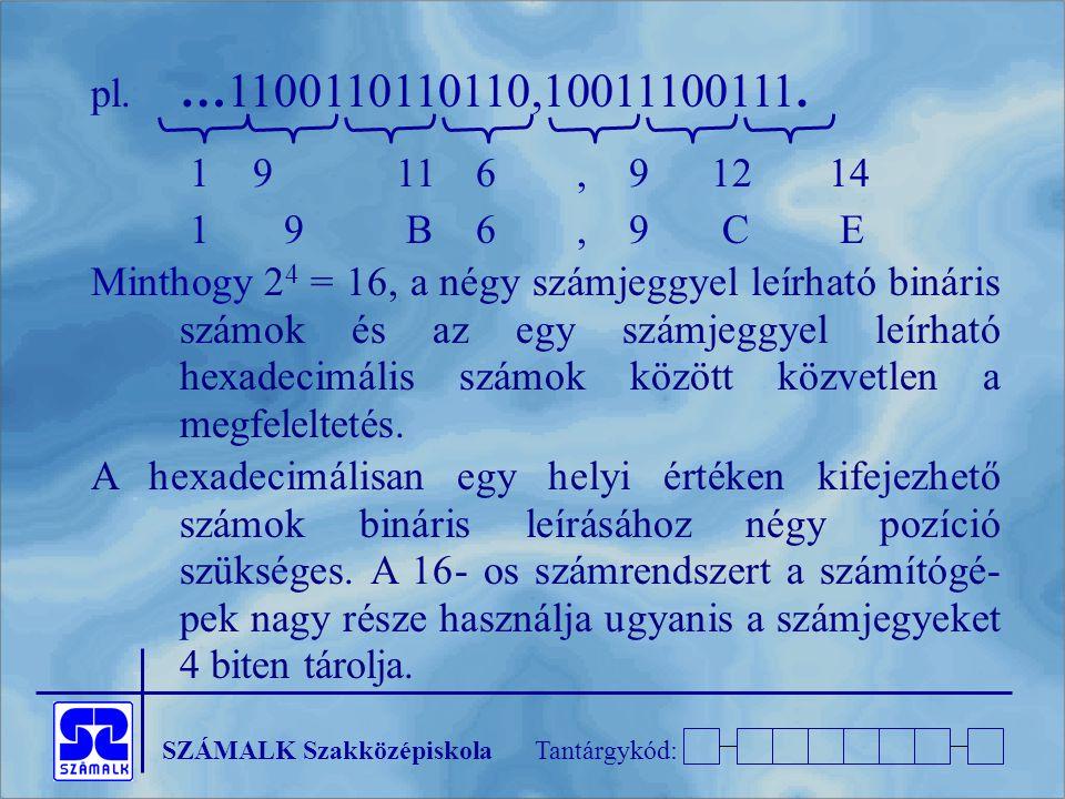SZÁMALK SzakközépiskolaTantárgykód: pl. …1100110110110,10011100111. 1 9 11 6, 9 12 14 1 9 B 6, 9 C E Minthogy 2 4 = 16, a négy számjeggyel leírható bi