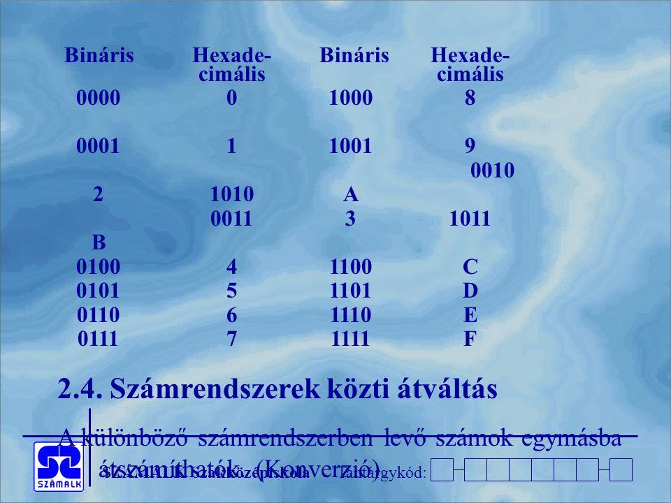 SZÁMALK SzakközépiskolaTantárgykód: BinárisHexade- cimális 0000010008 0001110019 0010 21010A 001131011 B 010041100C 010151101D 011061110E 011171111F 2.4.