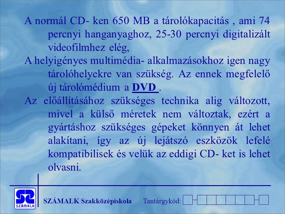 SZÁMALK SzakközépiskolaTantárgykód: A normál CD- ken 650 MB a tárolókapacitás, ami 74 percnyi hanganyaghoz, 25-30 percnyi digitalizált videofilmhez elég, A helyigényes multimédia- alkalmazásokhoz igen nagy tárolóhelyekre van szükség.