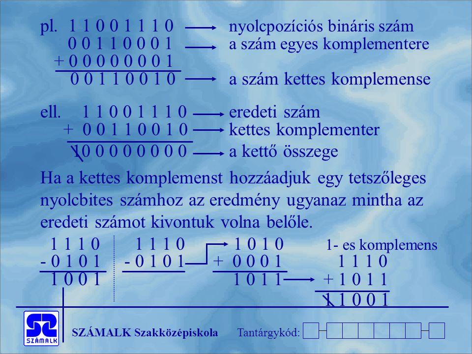 SZÁMALK SzakközépiskolaTantárgykód: pl. 1 1 0 0 1 1 1 0 nyolcpozíciós bináris szám 0 0 1 1 0 0 0 1 a szám egyes komplementere + 0 0 0 0 0 0 0 1 0 0 1