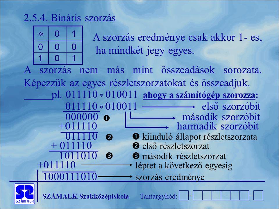 SZÁMALK SzakközépiskolaTantárgykód: 2.5.4. Bináris szorzás A szorzás eredménye csak akkor 1- es, ha mindkét jegy egyes. A szorzás nem más mint összead