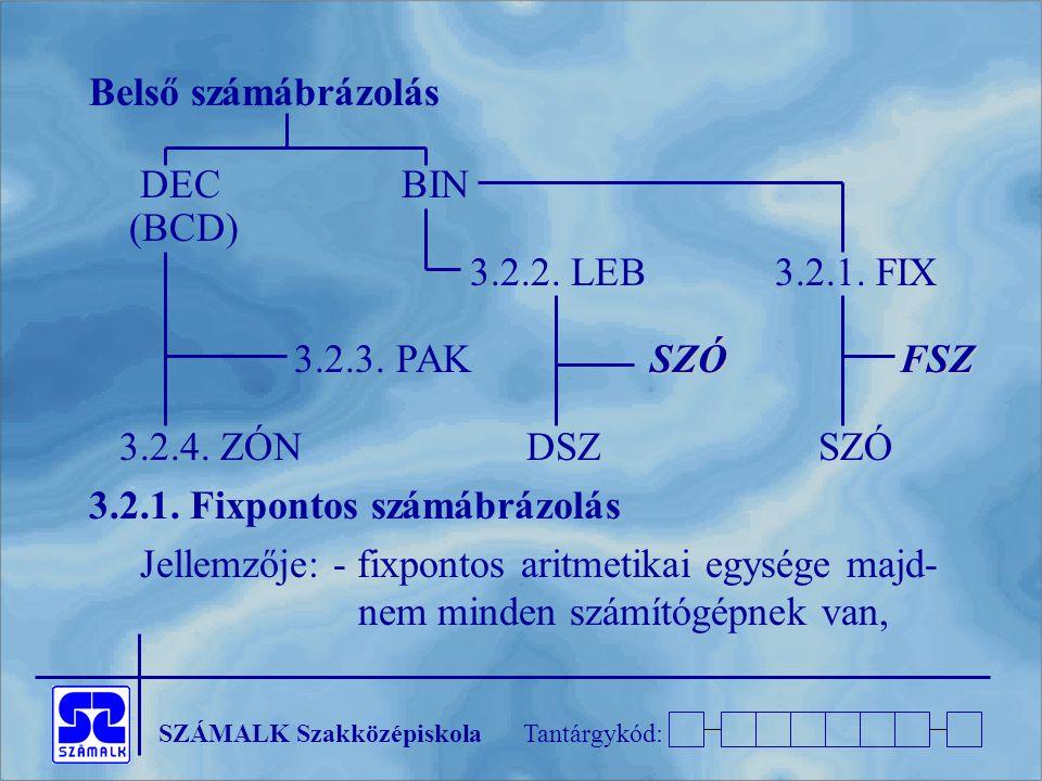 SZÁMALK SzakközépiskolaTantárgykód: Belső számábrázolás DECBIN (BCD) 3.2.2. LEB 3.2.1. FIX SZÓFSZ 3.2.3. PAK SZÓ FSZ 3.2.4. ZÓN DSZSZÓ 3.2.1. Fixponto