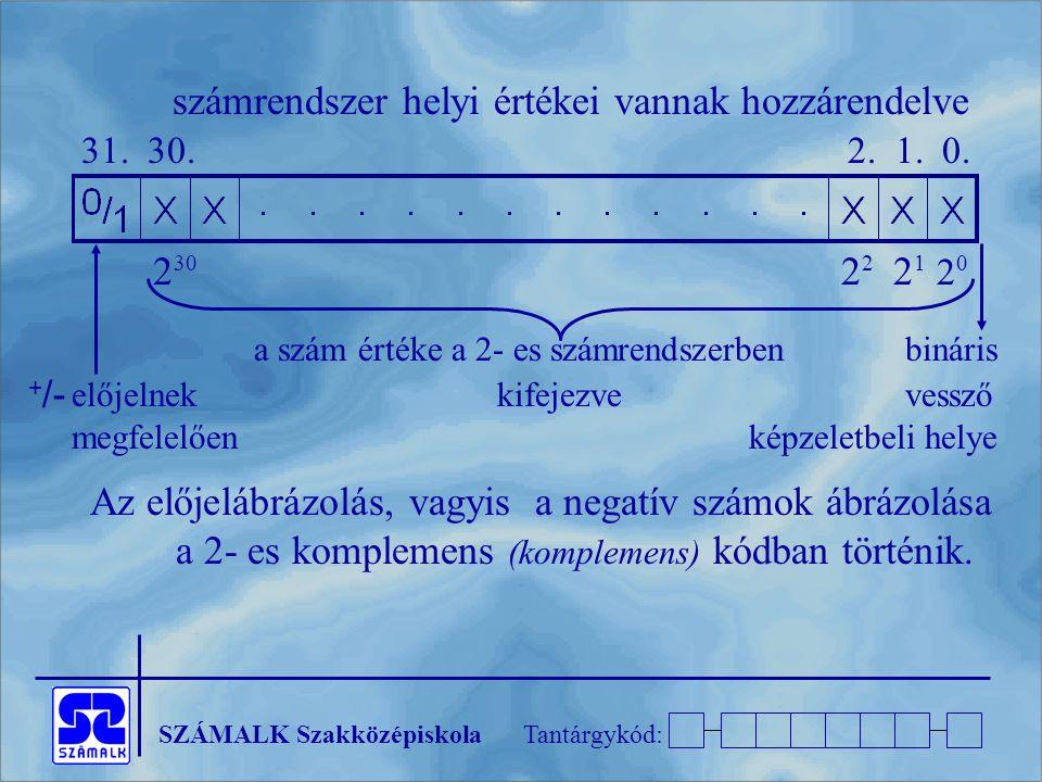 SZÁMALK SzakközépiskolaTantárgykód: számrendszer helyi értékei vannak hozzárendelve 31. 30. 2. 1. 0. 2 30 2 2 2 1 2 0 a szám értéke a 2- es számrendsz