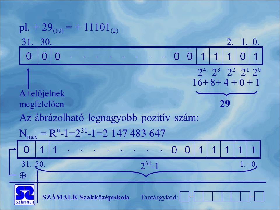 SZÁMALK SzakközépiskolaTantárgykód: pl.+ 29 (10) = + 11101 (2) 31.