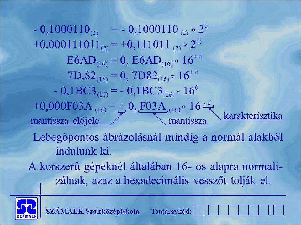 SZÁMALK SzakközépiskolaTantárgykód: - 0,1000110 (2) = - 0,1000110 (2)  2 0 +0,000111011 (2) = +0,111011 (2)  2 - 3 E6AD (16) = 0, E6AD (16)  16 + 4 7D,82 (16) = 0, 7D82 (16)  16 + 4 - 0,1BC3 (16) = - 0,1BC3 (16)  16 0 +0,000F03A (16) = + 0, F03A (16)  16 - 3 Lebegőpontos ábrázolásnál mindig a normál alakból indulunk ki.