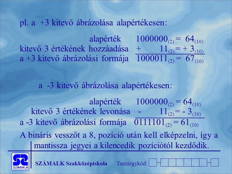 SZÁMALK SzakközépiskolaTantárgykód: pl.
