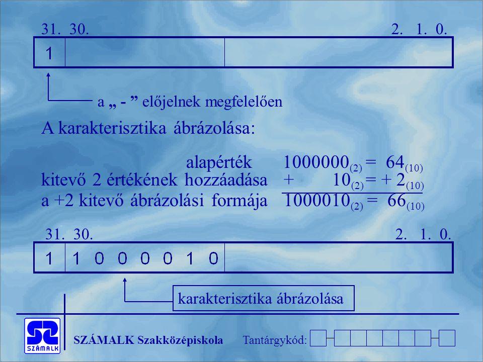SZÁMALK SzakközépiskolaTantárgykód: A karakterisztika ábrázolása: alapérték 1000000 (2) = 64 (10) kitevő 2 értékének hozzáadása + 10 (2) = + 2 (10) a +2 kitevő ábrázolási formája 1000010 (2) = 66 (10) 31.