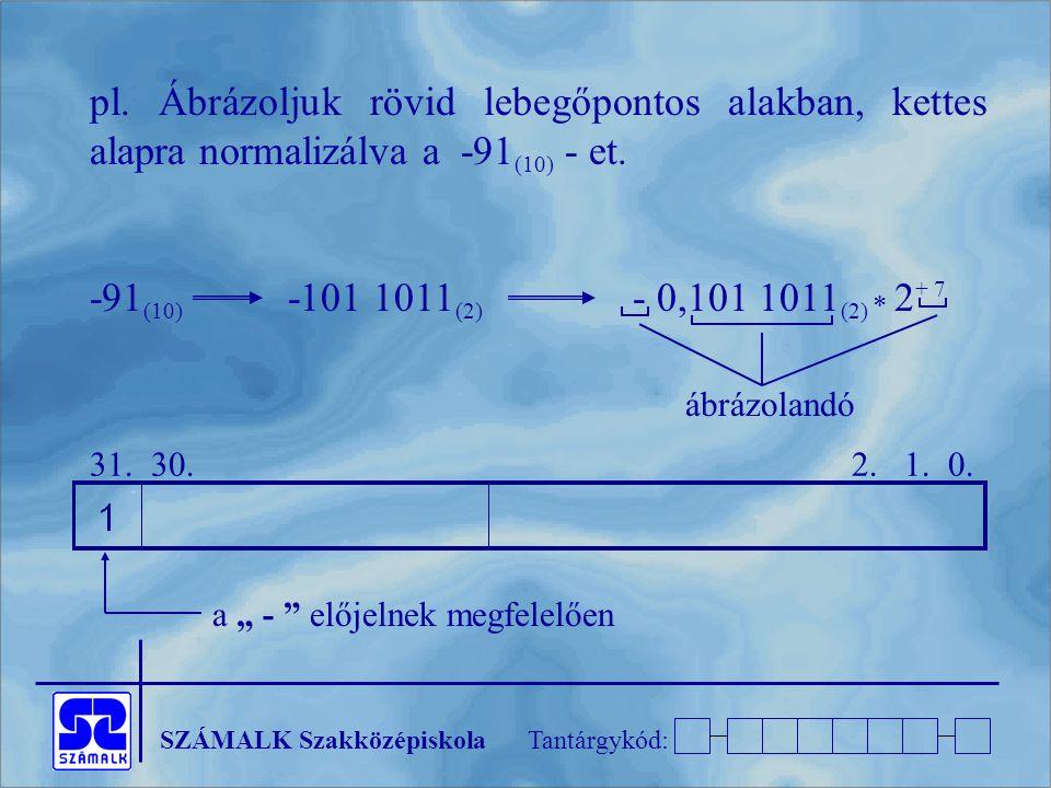 SZÁMALK SzakközépiskolaTantárgykód: pl. Ábrázoljuk rövid lebegőpontos alakban, kettes alapra normalizálva a -91 (10) - et. -91 (10) -101 1011 (2) - 0,