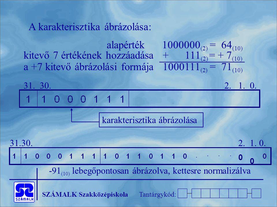 SZÁMALK SzakközépiskolaTantárgykód: A karakterisztika ábrázolása: alapérték 1000000 (2) = 64 (10) kitevő 7 értékének hozzáadása + 111 (2) = + 7 (10) a +7 kitevő ábrázolási formája 1000111 (2) = 71 (10) 31.