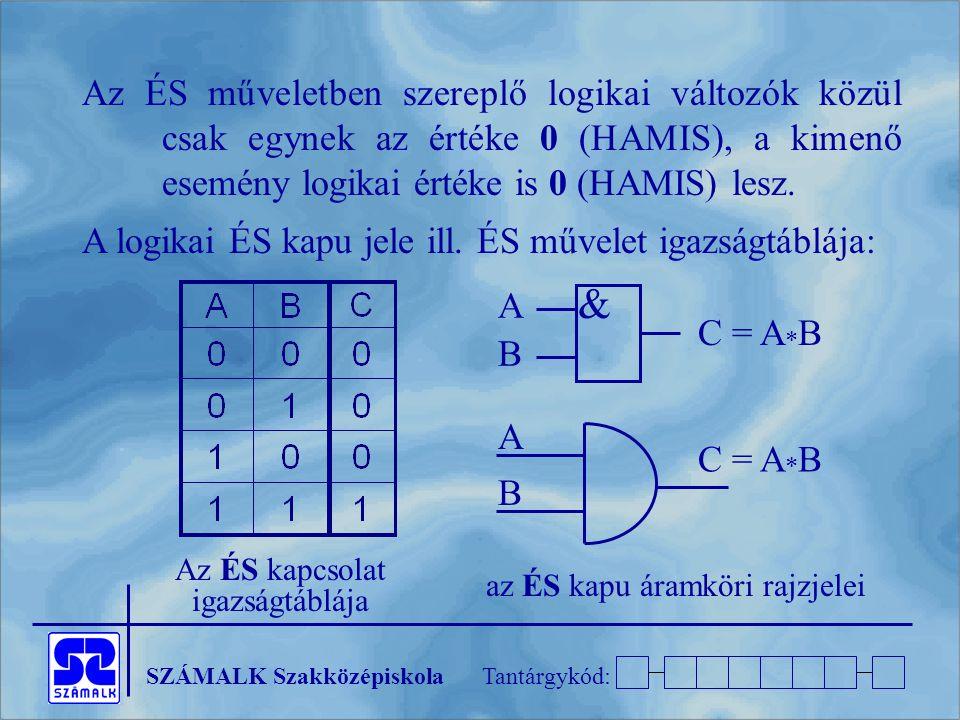 SZÁMALK SzakközépiskolaTantárgykód: Az ÉS műveletben szereplő logikai változók közül csak egynek az értéke 0 (HAMIS), a kimenő esemény logikai értéke is 0 (HAMIS) lesz.