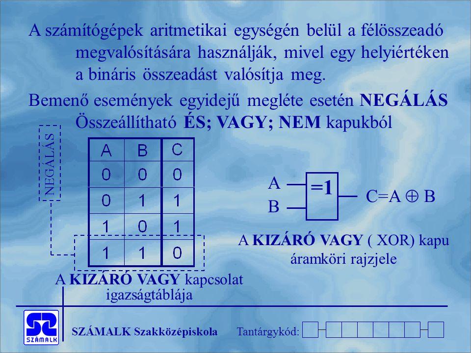 SZÁMALK SzakközépiskolaTantárgykód: A számítógépek aritmetikai egységén belül a félösszeadó megvalósítására használják, mivel egy helyiértéken a bináris összeadást valósítja meg.